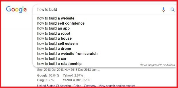 image to illustrate how to build a website search query